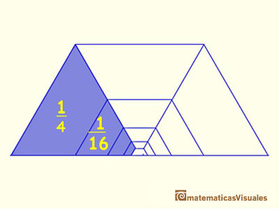 Representation of a few terms of the geometric series of ratio 1/4 | matematicasvisuales