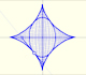 The Astroid as envelope of segments and ellipses | matematicasVisuales