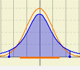 Calculating probabilities in t Student distributions (Spanish)