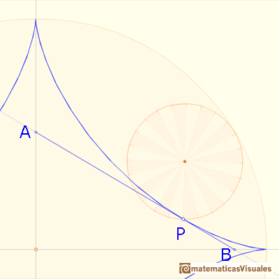 Astroid as a hypocycloid: tangent line | matematicasVisuales