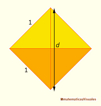 The height of an octahedron is the diagonal of a square | matematicasvisuales