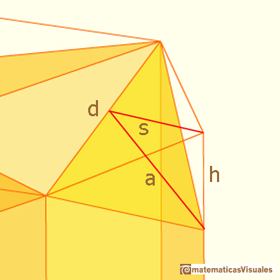Honeycomb minima property and the Rhombic Dodecahedron | matematicasVisuales