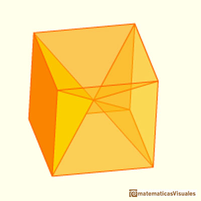 Rhombic Dodecahedron made by a cube and six pyramids: six congruent pyramids in a cube | matematicasVisuales