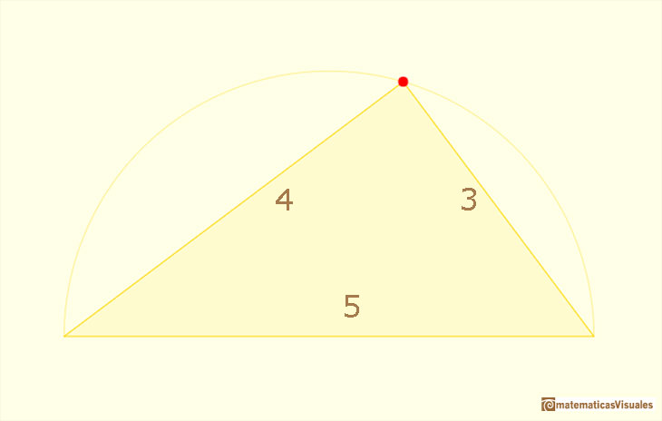 Theorem of Pythagoras, Pythagorean Theorem | matematicasvisuales