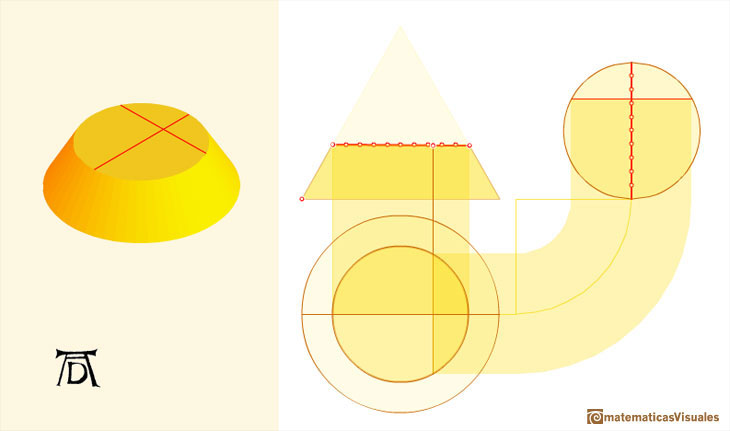 durer and conic sections, ellipses: a circle is a particular case of an ellipse | matematicasVisuales